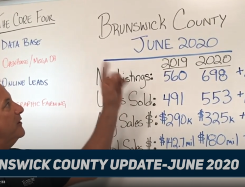 JUNE 2020: Brunswick County Market Update