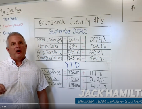 SEPTEMBER 2020: Brunswick County Real Estate Market Update