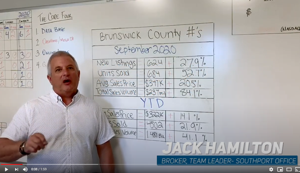 SEPTEMBER 2020: Brunswick County Real Estate Market Update
